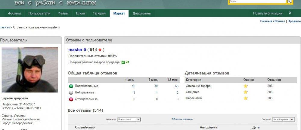 Снимок рейтинг.JPG