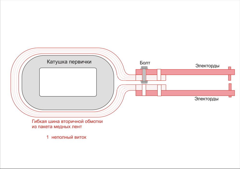 Конструкция шины вторичной обмотки.jpg