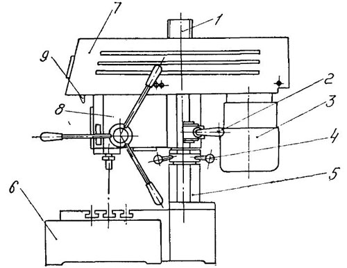 ystroystvo-sverlilnogo-stanka-2M112.jpg