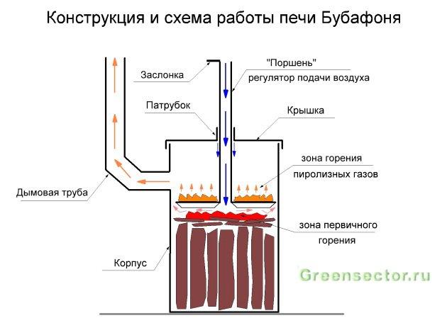 bubafonya_1.jpg