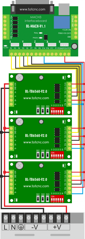 BL-MACH-V1.1+BL-TB6560-V2.png